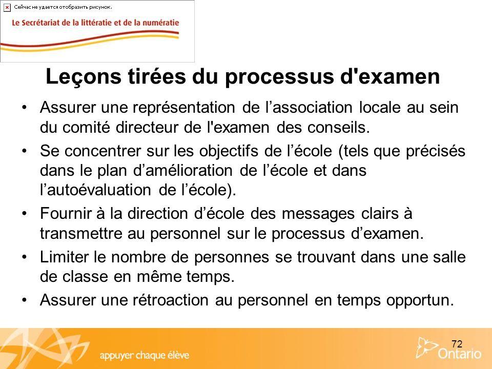 72 Leçons tirées du processus d'examen Assurer une représentation de lassociation locale au sein du comité directeur de l'examen des conseils. Se conc