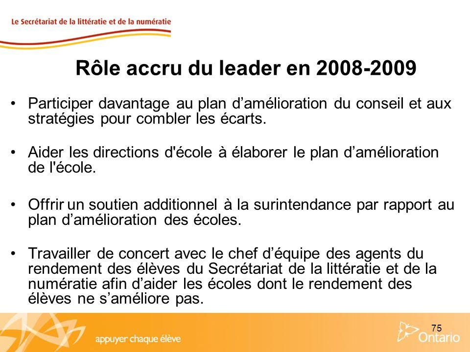 75 Rôle accru du leader en 2008-2009 Participer davantage au plan damélioration du conseil et aux stratégies pour combler les écarts. Aider les direct