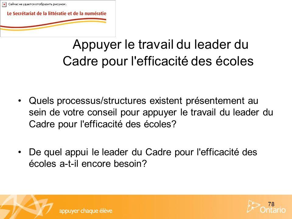 78 Appuyer le travail du leader du Cadre pour l'efficacité des écoles Quels processus/structures existent présentement au sein de votre conseil pour a