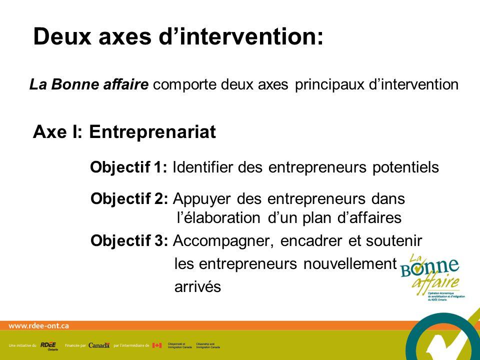 Axe I: Entreprenariat Objectif 1: Identifier des entrepreneurs potentiels Objectif 2: Appuyer des entrepreneurs dans lélaboration dun plan daffaires Objectif 3: Accompagner, encadrer et soutenir les entrepreneurs nouvellement arrivés Deux axes dintervention: La Bonne affaire comporte deux axes principaux dintervention