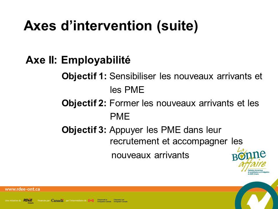 Axe II: Employabilité Objectif 1: Sensibiliser les nouveaux arrivants et les PME Objectif 2: Former les nouveaux arrivants et les PME Objectif 3: Appuyer les PME dans leur recrutement et accompagner les nouveaux arrivants Axes dintervention (suite)