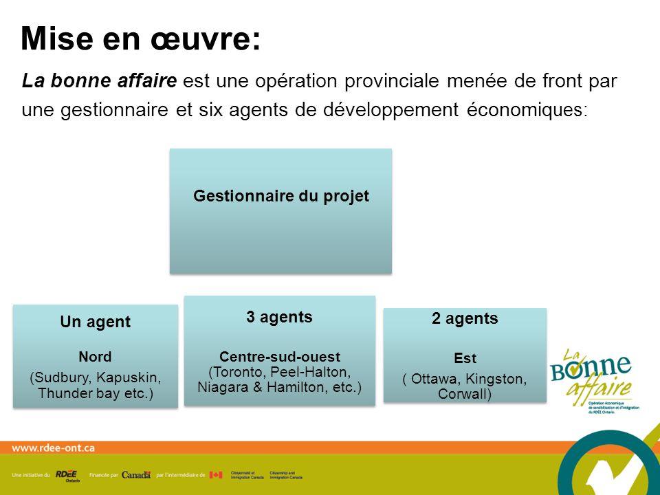 La bonne affaire est une opération provinciale menée de front par une gestionnaire et six agents de développement économiq ues: Mise en œuvre: 3 agents Centre-sud-ouest (Toronto, Peel-Halton, Niagara & Hamilton, etc.) 2 agents Est ( Ottawa, Kingston, Corwall) Un agent Nord (Sudbury, Kapuskin, Thunder bay etc.) Gestionnaire du projet