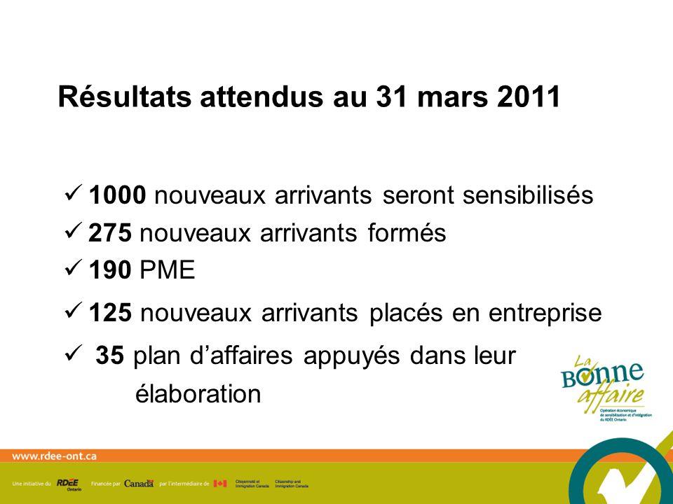 1000 nouveaux arrivants seront sensibilisés 275 nouveaux arrivants formés 190 PME 125 nouveaux arrivants placés en entreprise 35 plan daffaires appuyés dans leur élaboration Résultats attendus au 31 mars 2011