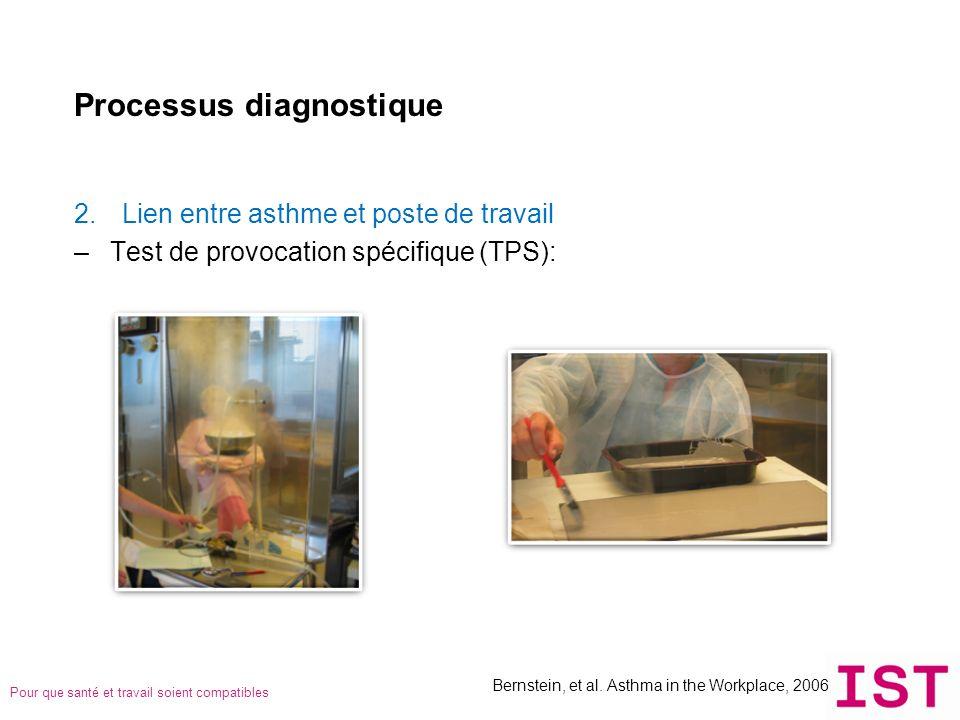Pour que santé et travail soient compatibles Processus diagnostique 2.Lien entre asthme et poste de travail –Test de provocation spécifique (TPS): Ber
