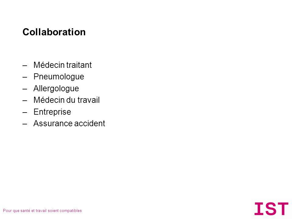 Pour que santé et travail soient compatibles Collaboration –Médecin traitant –Pneumologue –Allergologue –Médecin du travail –Entreprise –Assurance acc