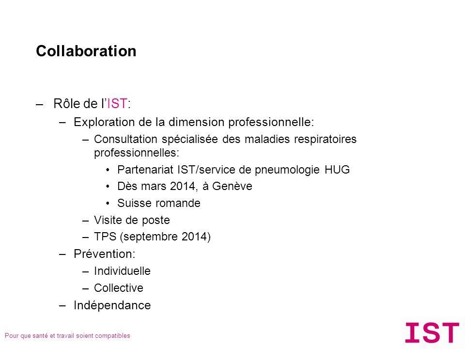 Pour que santé et travail soient compatibles Collaboration –Rôle de lIST: –Exploration de la dimension professionnelle: –Consultation spécialisée des