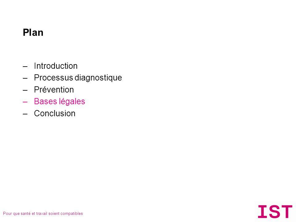 Pour que santé et travail soient compatibles Plan –Introduction –Processus diagnostique –Prévention –Bases légales –Conclusion