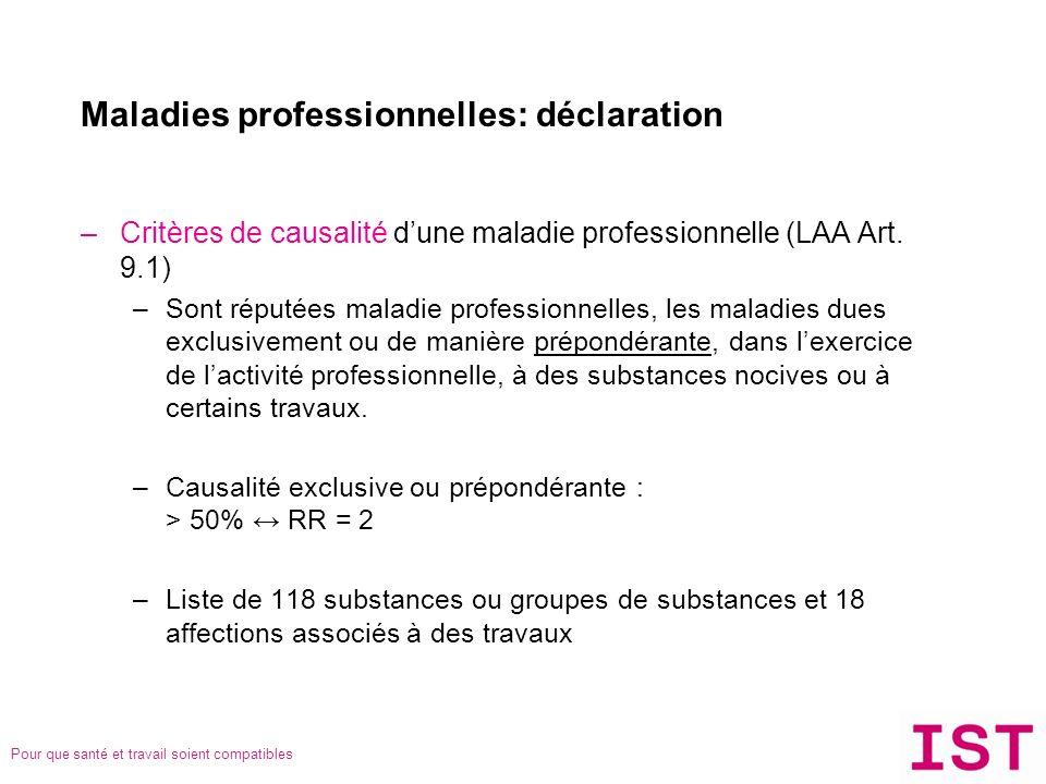 Pour que santé et travail soient compatibles Maladies professionnelles: déclaration –Critères de causalité dune maladie professionnelle (LAA Art. 9.1)