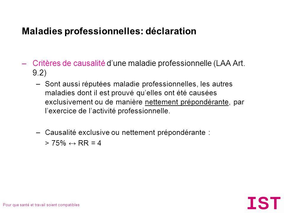 Pour que santé et travail soient compatibles Maladies professionnelles: déclaration –Critères de causalité dune maladie professionnelle (LAA Art. 9.2)
