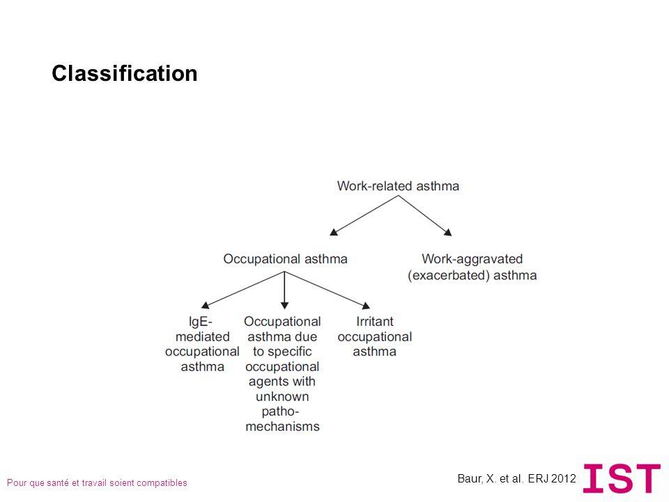 Pour que santé et travail soient compatibles Classification Baur, X. et al. ERJ 2012