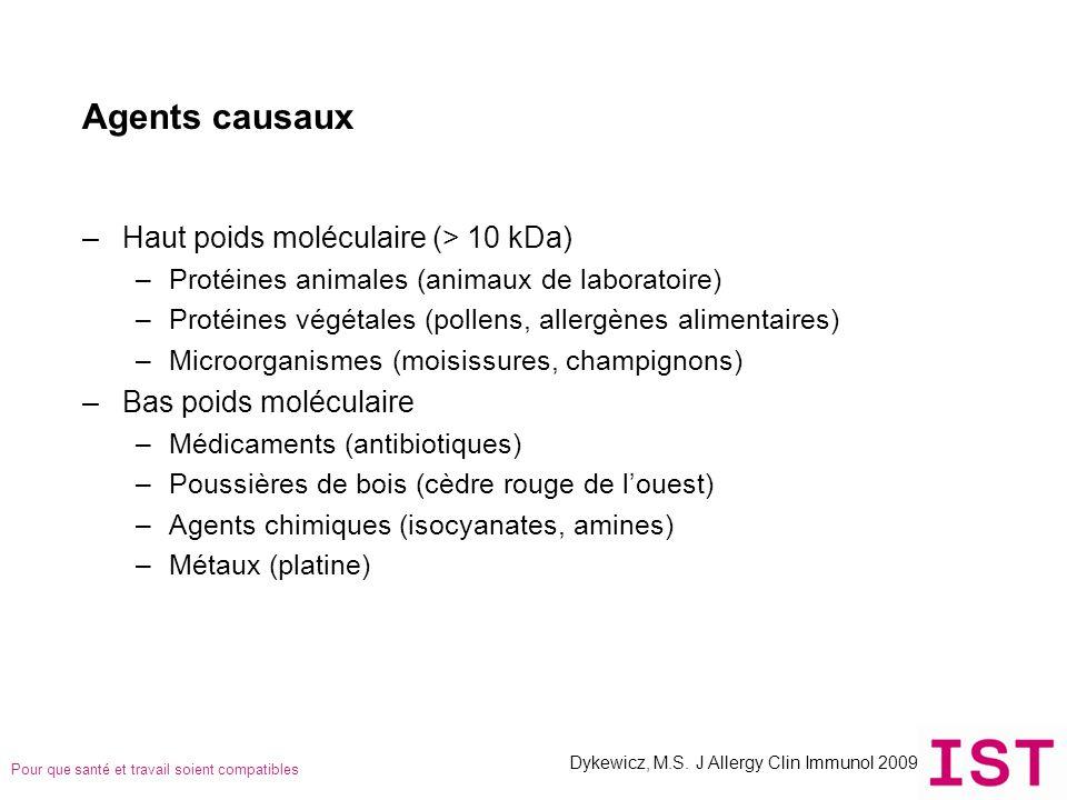 Pour que santé et travail soient compatibles Agents causaux –Haut poids moléculaire (> 10 kDa) –Protéines animales (animaux de laboratoire) –Protéines