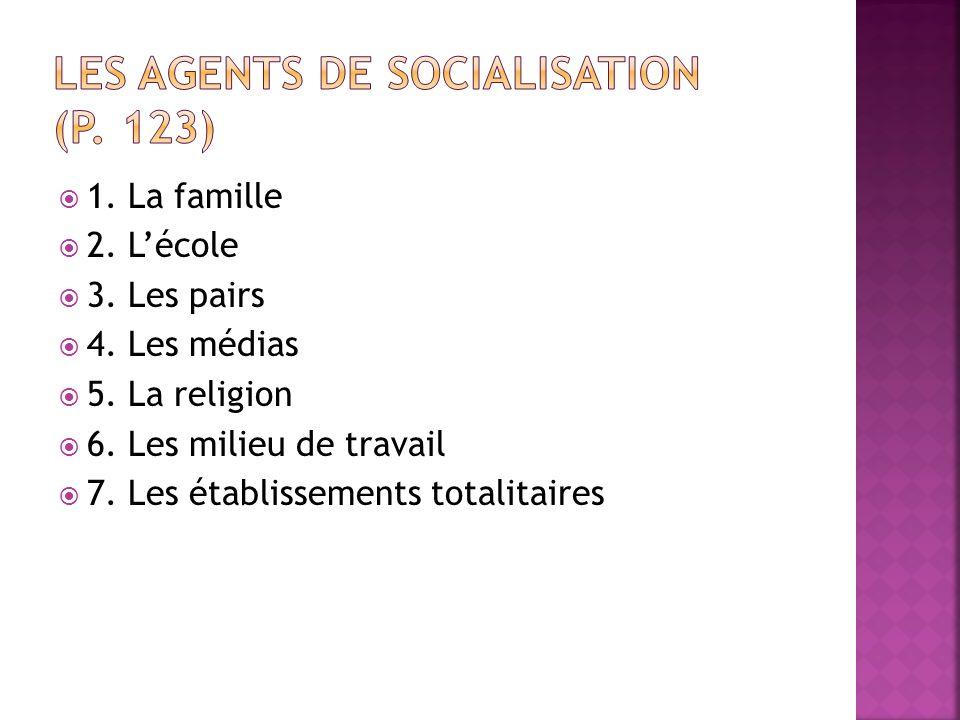 Le premier agent de socialisation Apprentissage du langage, règles de conduite (normes), hygiène, entraide et partage (frère-soeur).