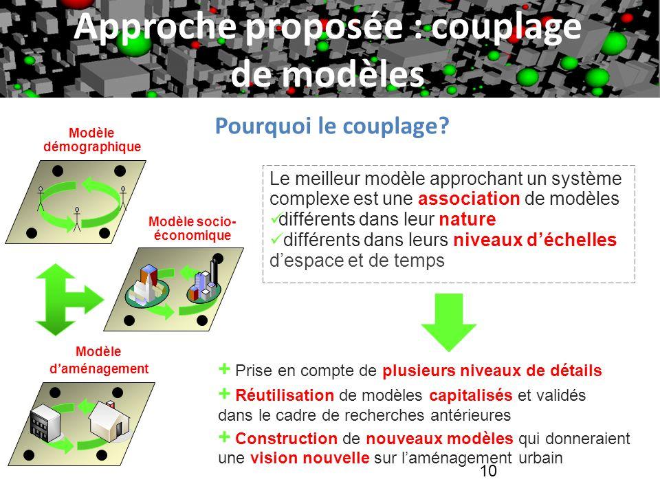10 Pourquoi le couplage? Le meilleur modèle approchant un système complexe est une association de modèles différents dans leur nature différents dans