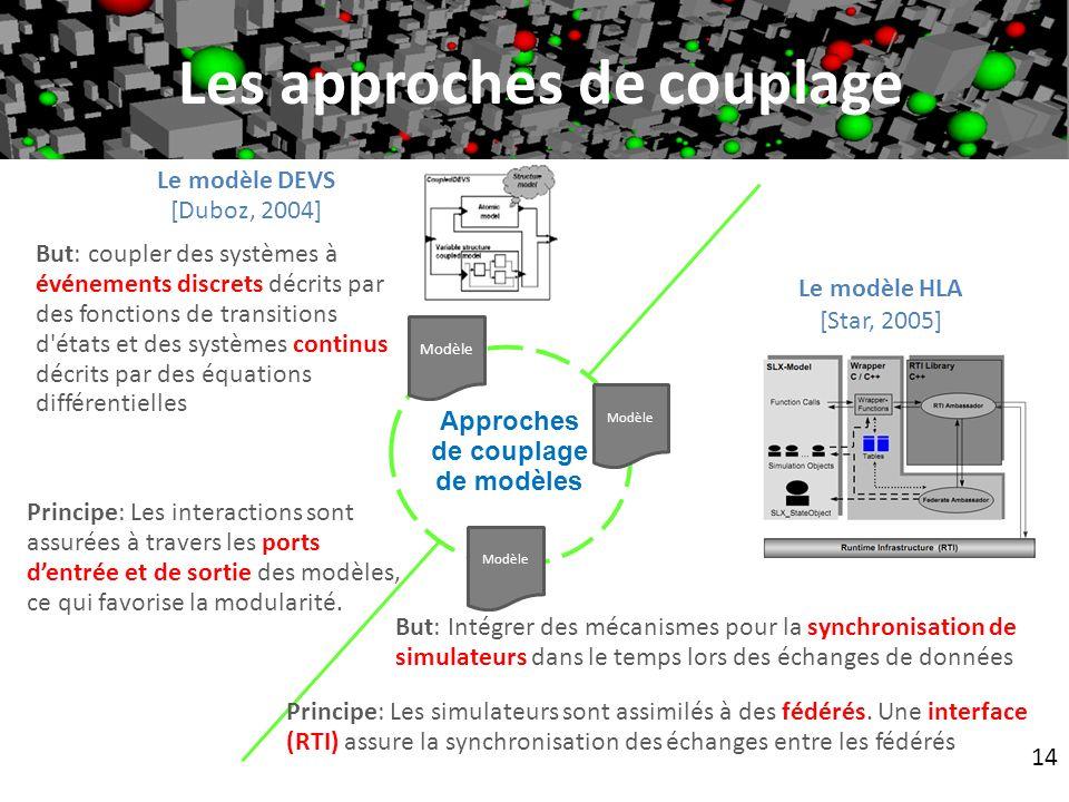 14 Les approches de couplage Le modèle DEVS [Duboz, 2004] But: coupler des systèmes à événements discrets décrits par des fonctions de transitions d'é