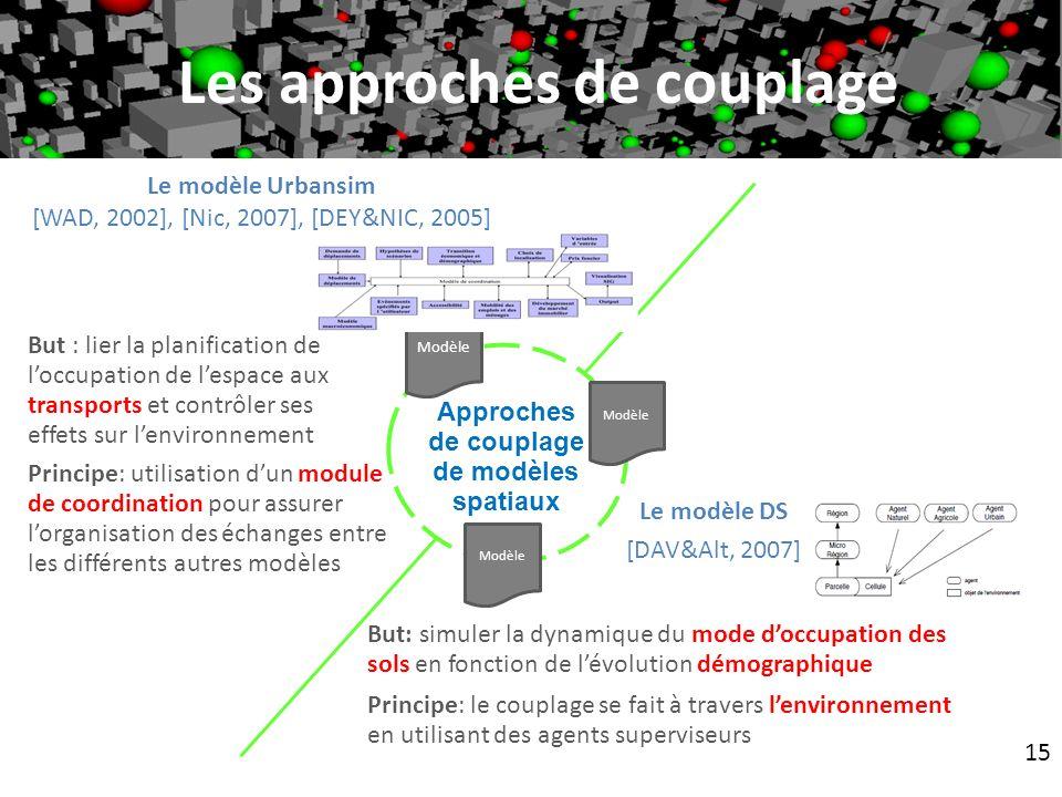 15 Approches de couplage de modèles spatiaux Modèle Le modèle Urbansim [WAD, 2002], [Nic, 2007], [DEY&NIC, 2005] But : lier la planification de loccup