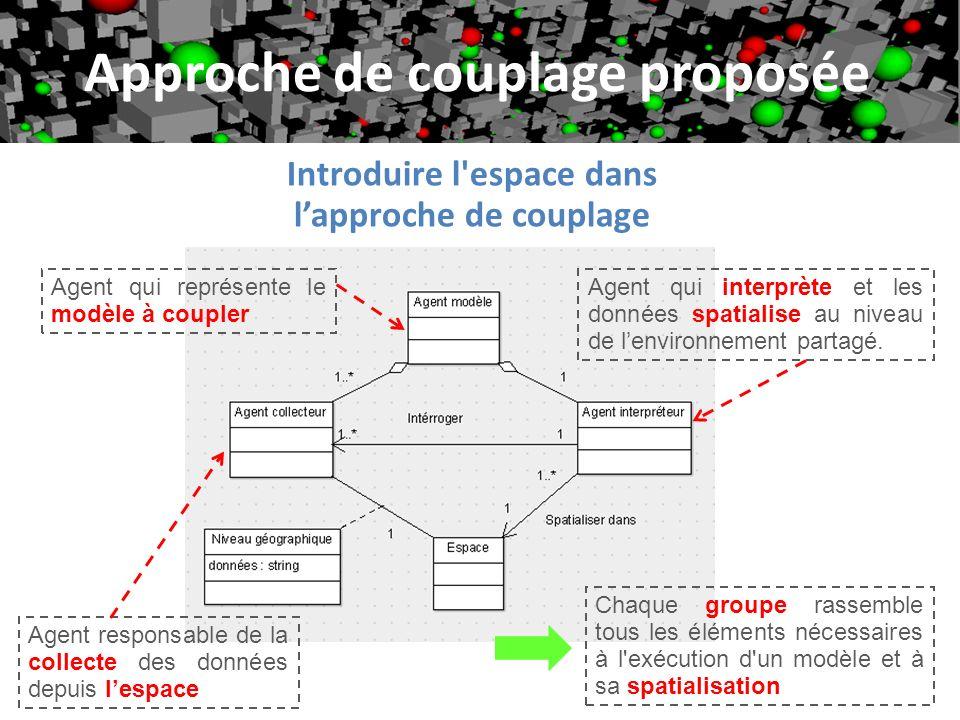 17 Approche de couplage proposée Introduire l'espace dans lapproche de couplage Agent qui interprète et les données spatialise au niveau de lenvironne