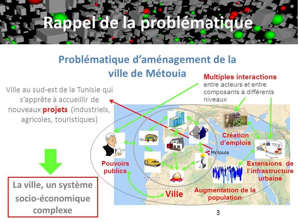 Rappel de la problématique 3 Problématique daménagement de la ville de Métouia Ville au sud-est de la Tunisie qui sapprête à accueillir de nouveaux pr