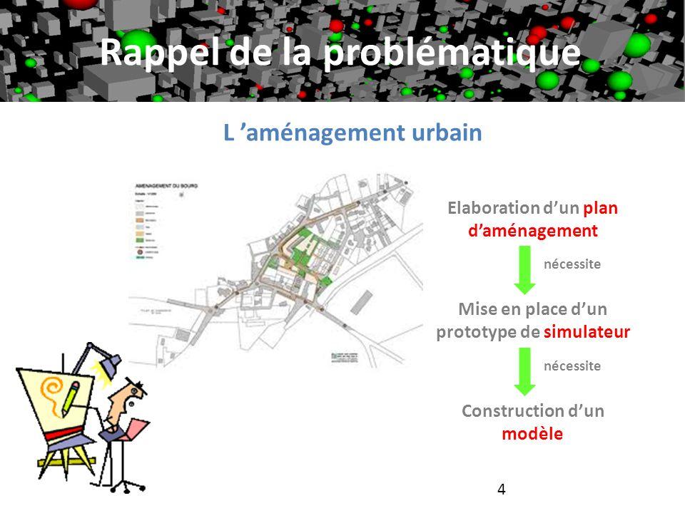 Rappel de la problématique Elaboration dun plan daménagement 4 L aménagement urbain Mise en place dun prototype de simulateur Construction dun modèle