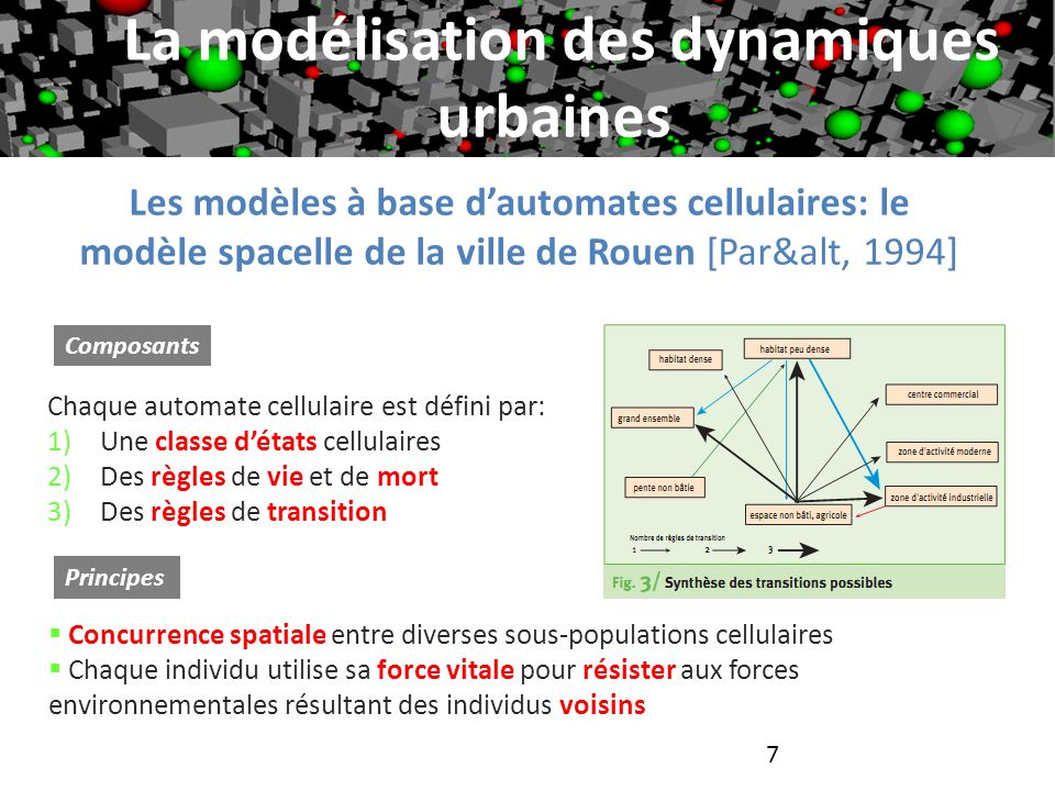 7 Les modèles à base dautomates cellulaires: le modèle spacelle de la ville de Rouen [Par&alt, 1994] Composants Concurrence spatiale entre diverses so