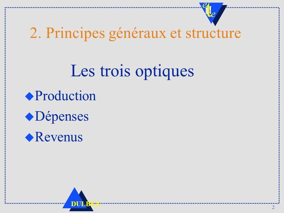 2 DULBEA Les trois optiques u Production u Dépenses u Revenus 2. Principes généraux et structure