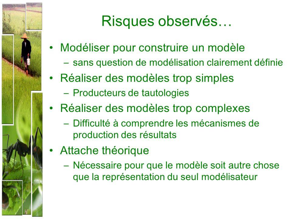 Risques observés… Modéliser pour construire un modèle –sans question de modélisation clairement définie Réaliser des modèles trop simples –Producteurs