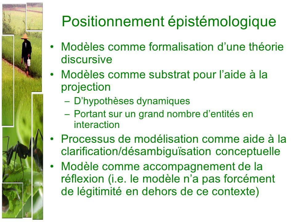 Positionnement épistémologique Modèles comme formalisation dune théorie discursive Modèles comme substrat pour laide à la projection –Dhypothèses dyna