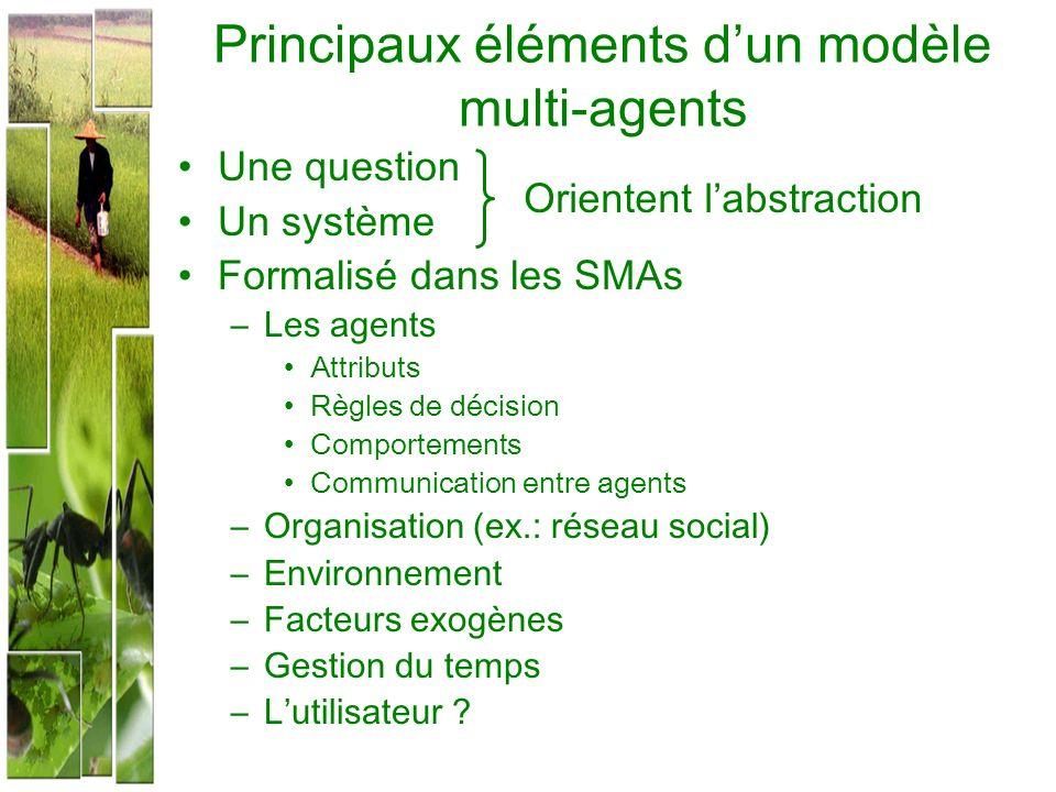 Principaux éléments dun modèle multi-agents Une question Un système Formalisé dans les SMAs –Les agents Attributs Règles de décision Comportements Com