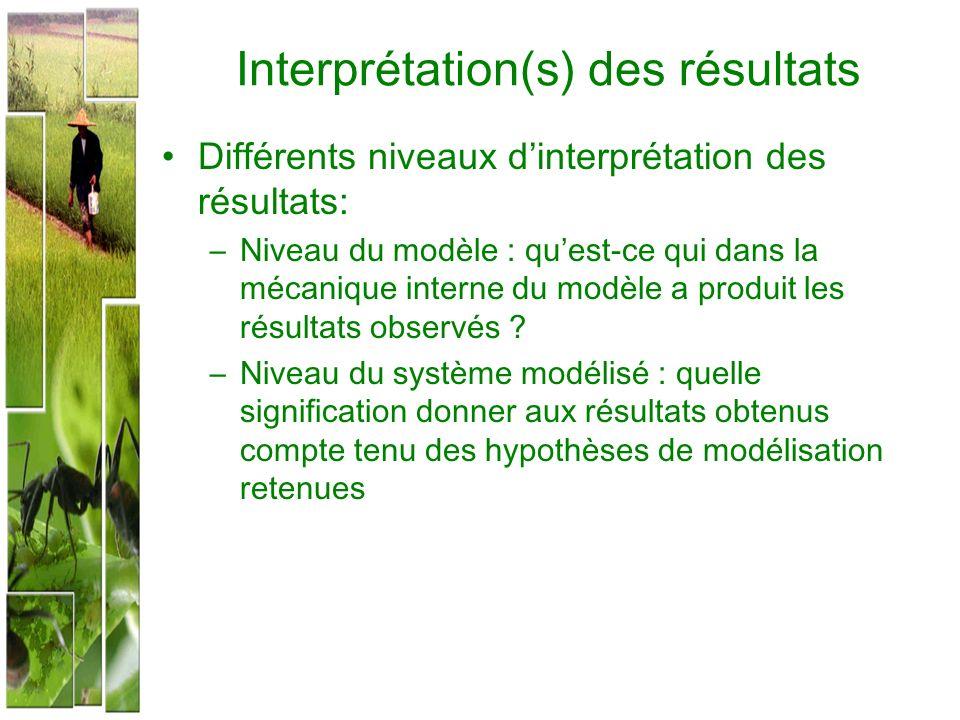 Interprétation(s) des résultats Différents niveaux dinterprétation des résultats: –Niveau du modèle : quest-ce qui dans la mécanique interne du modèle