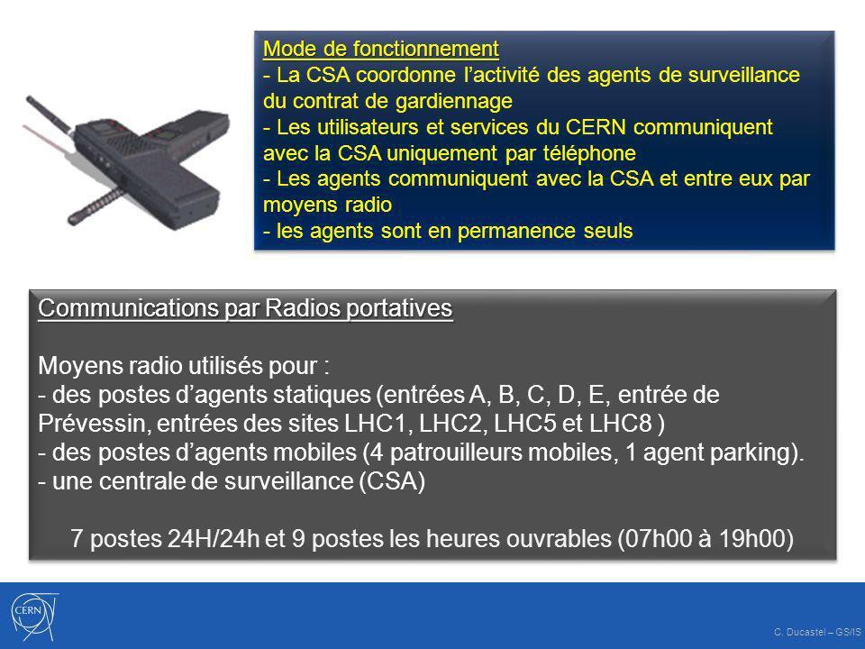 Mode de fonctionnement - La CSA coordonne lactivité des agents de surveillance du contrat de gardiennage - Les utilisateurs et services du CERN commun