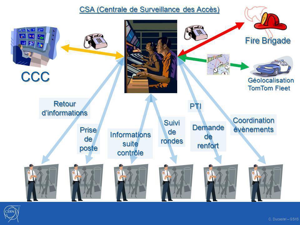 CSA (Centrale de Surveillance des Accès) Prisedeposte Suividerondes Demandederenfort Retourdinformations Informationssuitecontrôle Coordinationévèneme