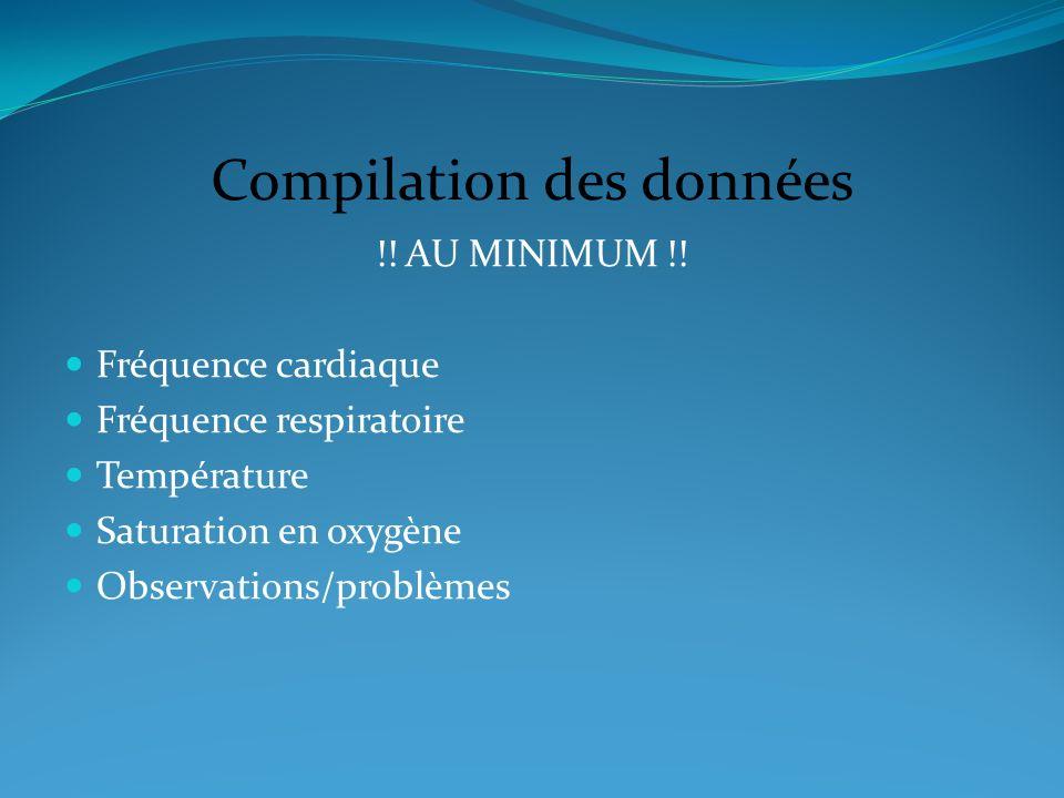 Compilation des données !! AU MINIMUM !! Fréquence cardiaque Fréquence respiratoire Température Saturation en oxygène Observations/problèmes