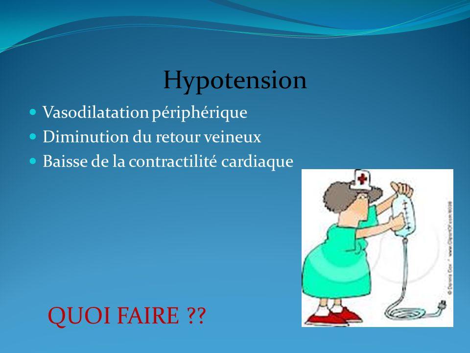 Hypotension Vasodilatation périphérique Diminution du retour veineux Baisse de la contractilité cardiaque QUOI FAIRE ??
