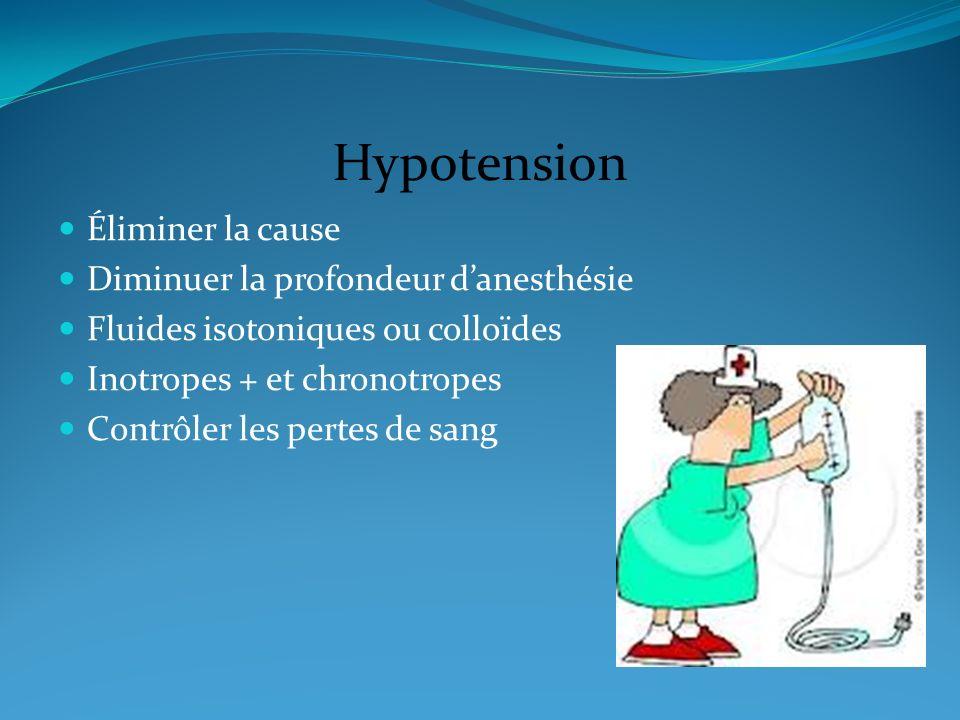 Hypotension Éliminer la cause Diminuer la profondeur danesthésie Fluides isotoniques ou colloïdes Inotropes + et chronotropes Contrôler les pertes de
