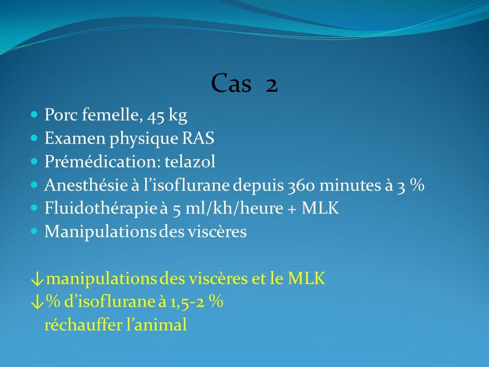 Cas 2 Porc femelle, 45 kg Examen physique RAS Prémédication: telazol Anesthésie à lisoflurane depuis 360 minutes à 3 % Fluidothérapie à 5 ml/kh/heure