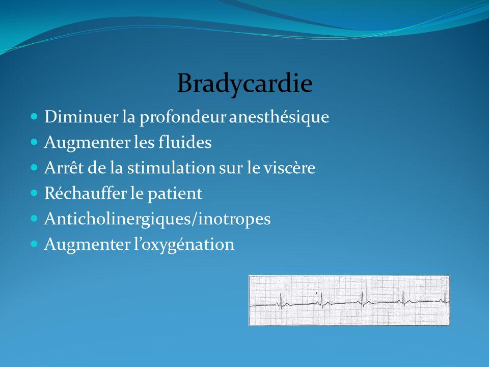 Bradycardie Diminuer la profondeur anesthésique Augmenter les fluides Arrêt de la stimulation sur le viscère Réchauffer le patient Anticholinergiques/
