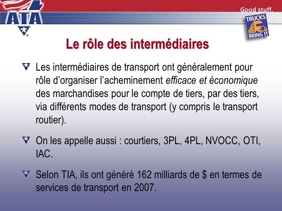 Le rôle des intermédiaires Les intermédiaires de transport ont généralement pour rôle dorganiser lacheminement efficace et économique des marchandises