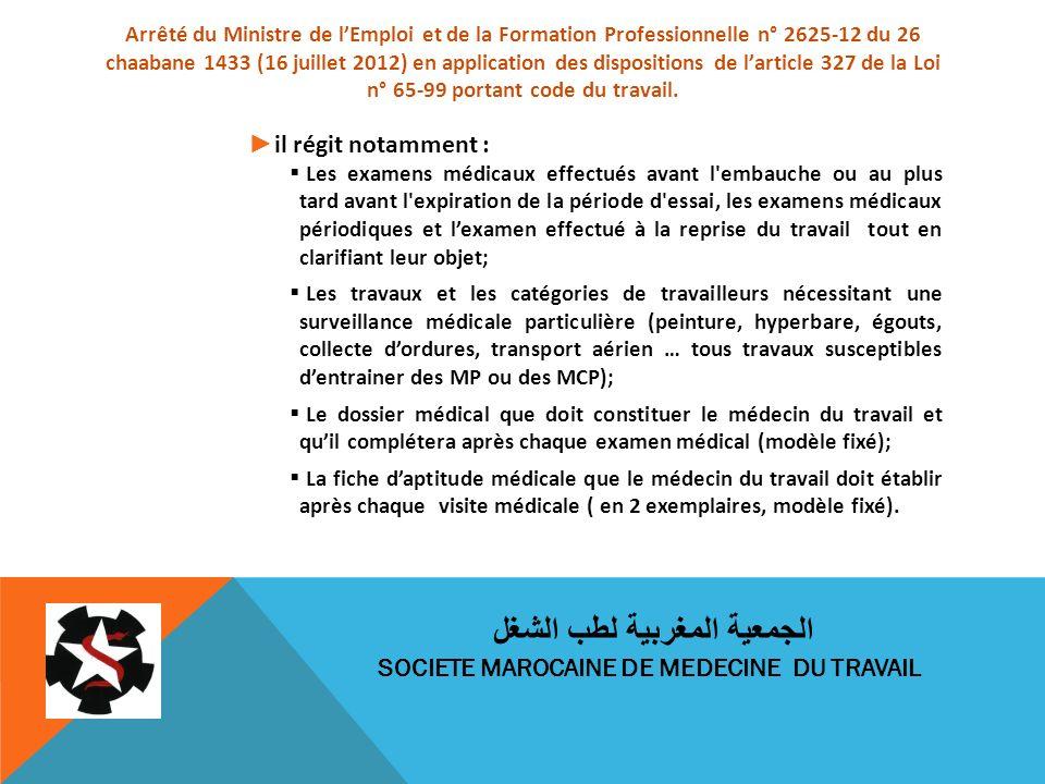 Arrêté du Ministre de lEmploi et de la Formation Professionnelle n° 2625-12 du 26 chaabane 1433 (16 juillet 2012) en application des dispositions de larticle 327 de la Loi n° 65-99 portant code du travail.