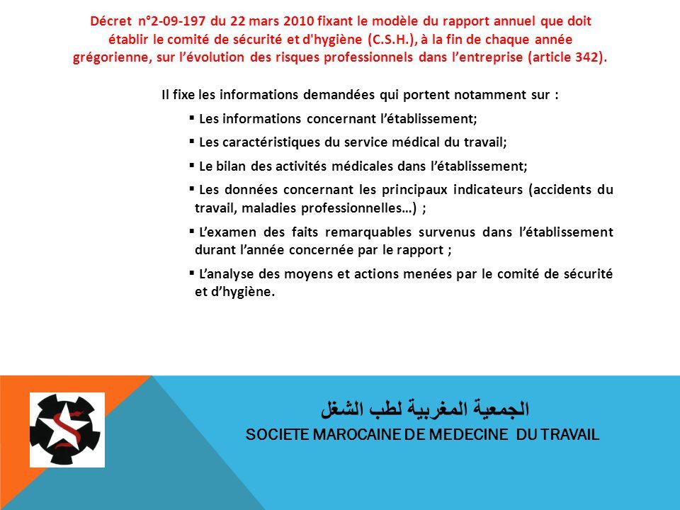 Décret n°2-09-197 du 22 mars 2010 fixant le modèle du rapport annuel que doit établir le comité de sécurité et d hygiène (C.S.H.), à la fin de chaque année grégorienne, sur lévolution des risques professionnels dans lentreprise (article 342).