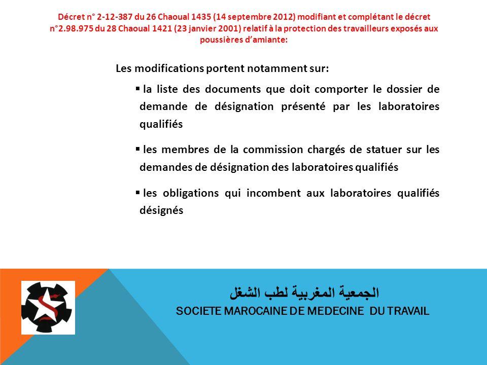 Décret n° 2-12-387 du 26 Chaoual 1435 (14 septembre 2012) modifiant et complétant le décret n°2.98.975 du 28 Chaoual 1421 (23 janvier 2001) relatif à