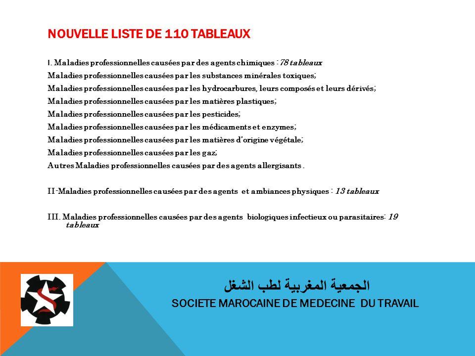 NOUVELLE LISTE DE 110 TABLEAUX I. Maladies professionnelles causées par des agents chimiques :78 tableaux Maladies professionnelles causées par les su