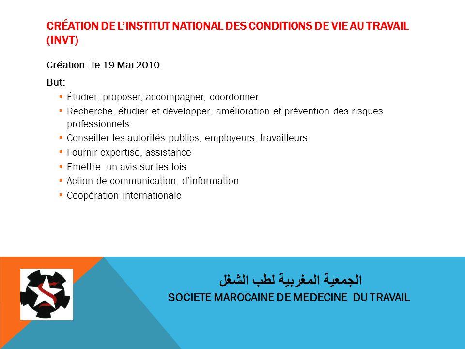 CRÉATION DE LINSTITUT NATIONAL DES CONDITIONS DE VIE AU TRAVAIL (INVT) Création : le 19 Mai 2010 But: Étudier, proposer, accompagner, coordonner Reche