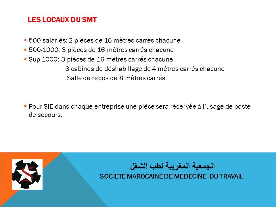 LES LOCAUX DU SMT 500 salariés: 2 pièces de 16 mètres carrés chacune 500-1000: 3 pièces de 16 mètres carrés chacune Sup 1000: 3 pièces de 16 mètres carrés chacune 3 cabines de déshabillage de 4 mètres carrés chacune Salle de repos de 8 mètres carrés.