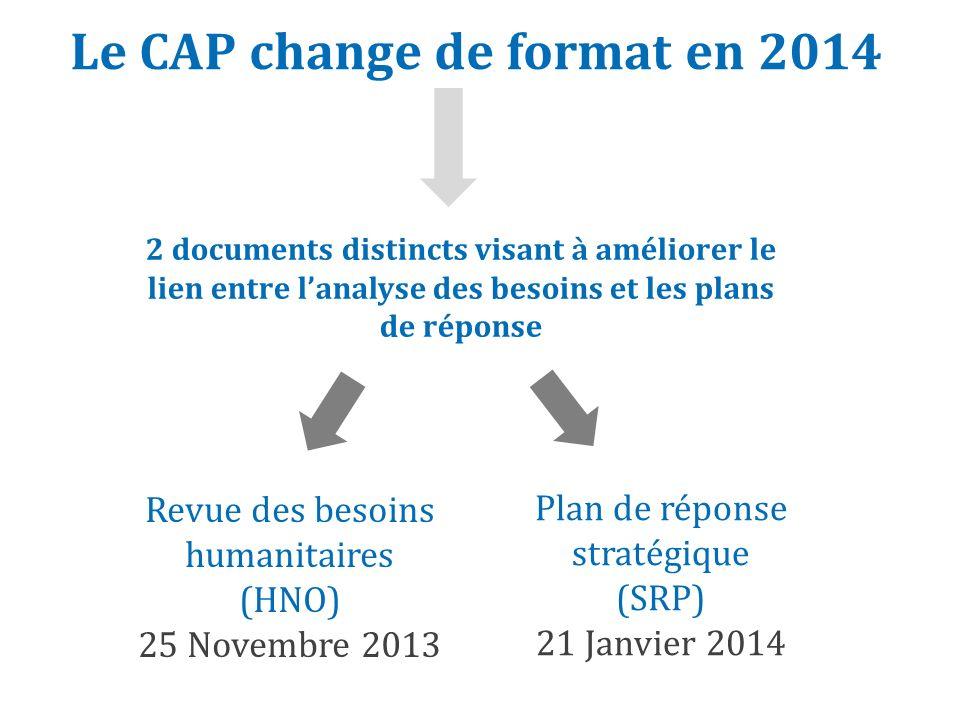 Le CAP change de format en 2014 2 documents distincts visant à améliorer le lien entre lanalyse des besoins et les plans de réponse Revue des besoins humanitaires (HNO) 25 Novembre 2013 Plan de réponse stratégique (SRP) 21 Janvier 2014