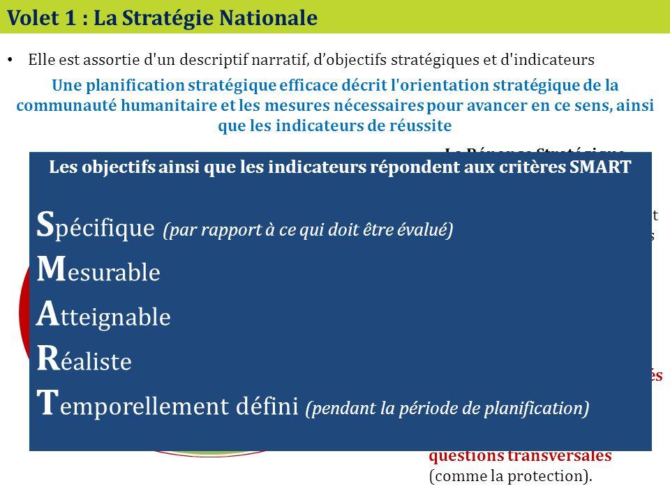 Volet 1 : La Stratégie Nationale Elle est assortie d un descriptif narratif, dobjectifs stratégiques et d indicateurs Une planification stratégique efficace décrit l orientation stratégique de la communauté humanitaire et les mesures nécessaires pour avancer en ce sens, ainsi que les indicateurs de réussite Besoins humanitaires Cadre de la stratégie/de l intervention Priorités de l intervention La Réponse Stratégique Vise à couvrir les besoins les plus urgents Tient compte des interactions et des causes fondamentales des besoins Renforce la résilience des populations affectées.