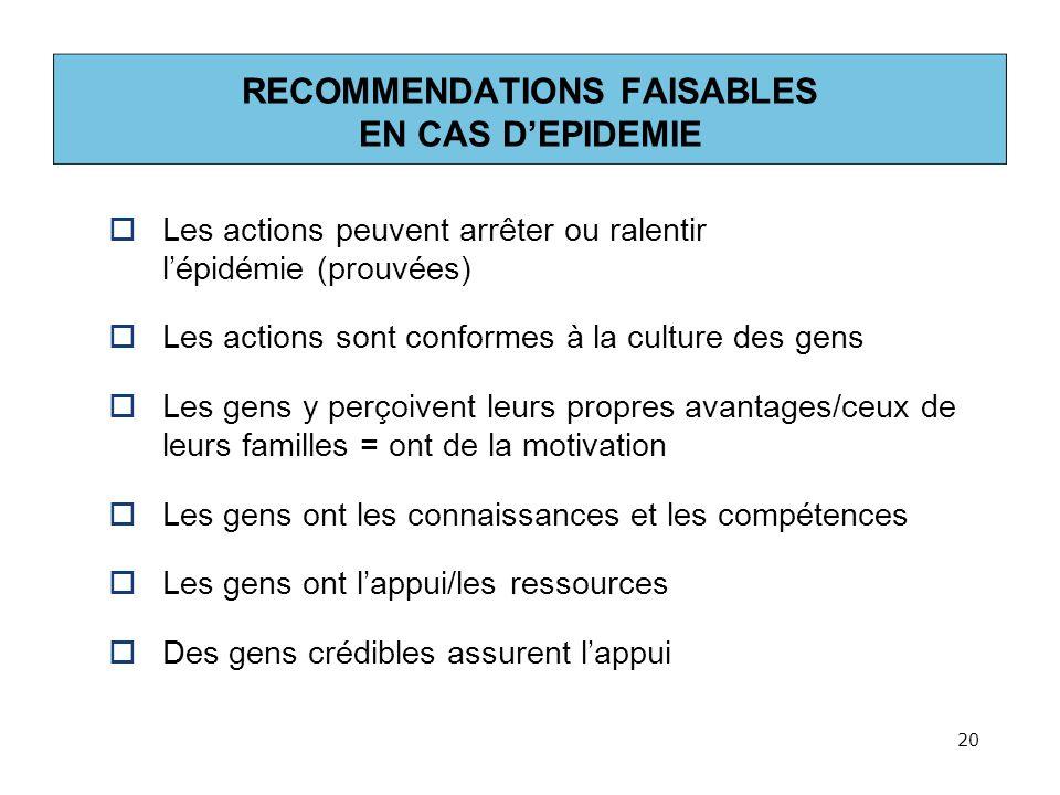 RECOMMANDATIONS EFFICACES: CRITERES Prouvée Spécifique Faisable Rentable Acceptable Conforme à la morale 21