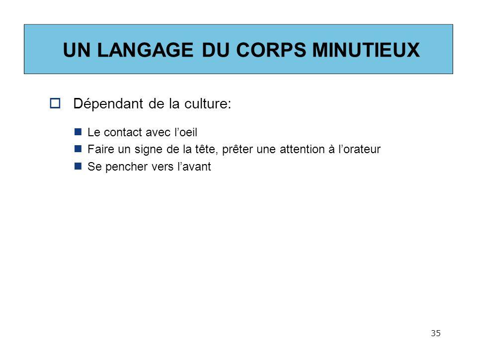 36 ACTIVITE 2 – LANGAGE DU CORPS Faire pratiquer les participants par deux Lun joue à linterviewer Faire utiliser les fiches dobservation sur le langage du corps par les participants