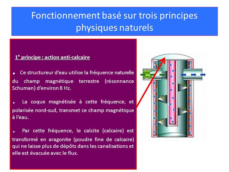 Fonctionnement basé sur trois principes physiques naturels 1° principe : action anti-calcaire.. Ce structureur deau utilise la fréquence naturelle du
