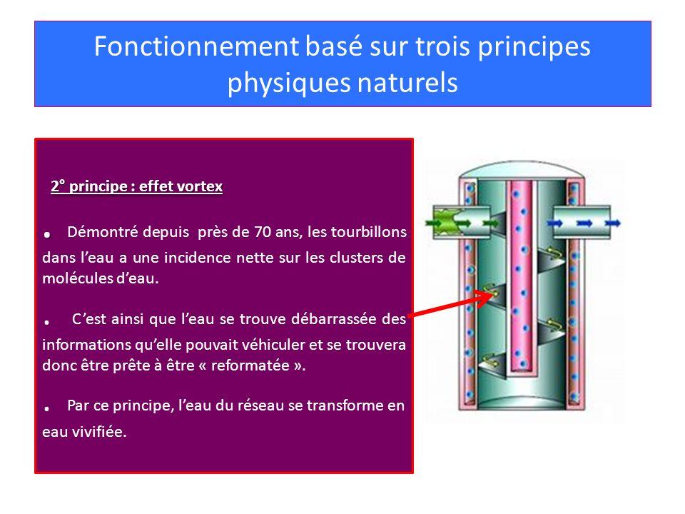 Fonctionnement basé sur trois principes physiques naturels 2° principe : effet vortex.. Démontré depuis près de 70 ans, les tourbillons dans leau a un