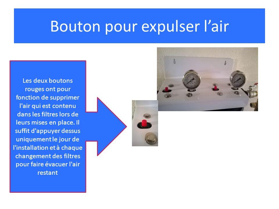 Les deux boutons rouges ont pour fonction de supprimer l'air qui est contenu dans les filtres lors de leurs mises en place. Il suffit d'appuyer dessus
