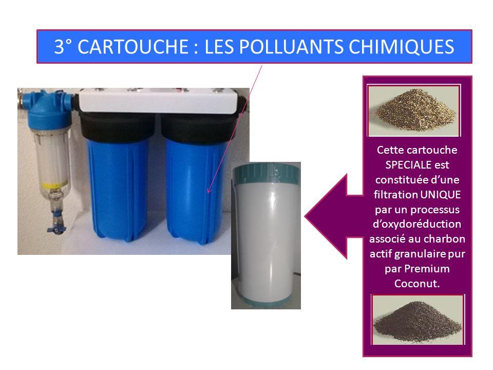 3° FILTRE : POLLUANTS CHIMIQUES 3° CARTOUCHE : LES POLLUANTS CHIMIQUES Cette cartouche SPECIALE est constituée dune filtration UNIQUE par un processus